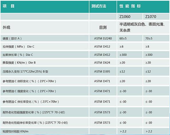 B粘接型氟硅橡膠ALD-D-Z10-.jpg